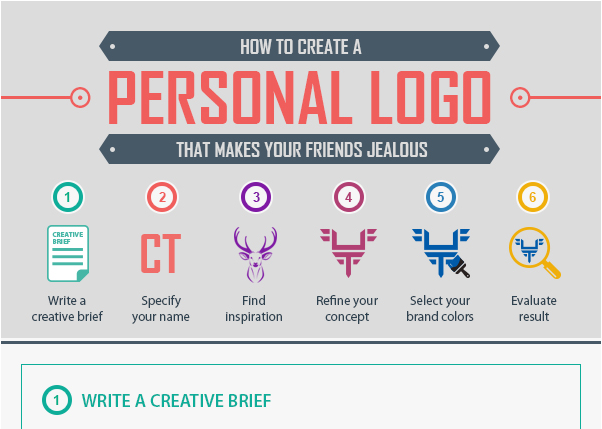 how to create personal logo like a pro in 6 steps infographic design news