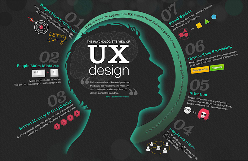 8 Secret Techniques To Improve UX Design