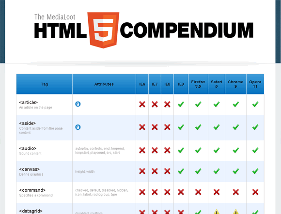 Download Free eBook of HTML5