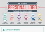 create personal logo like a pro